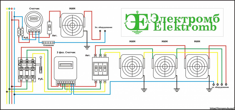 МИМ - энергосберегающее устройство минимизации мощности. позволяет минимизировать реактивные... это прописные истины...