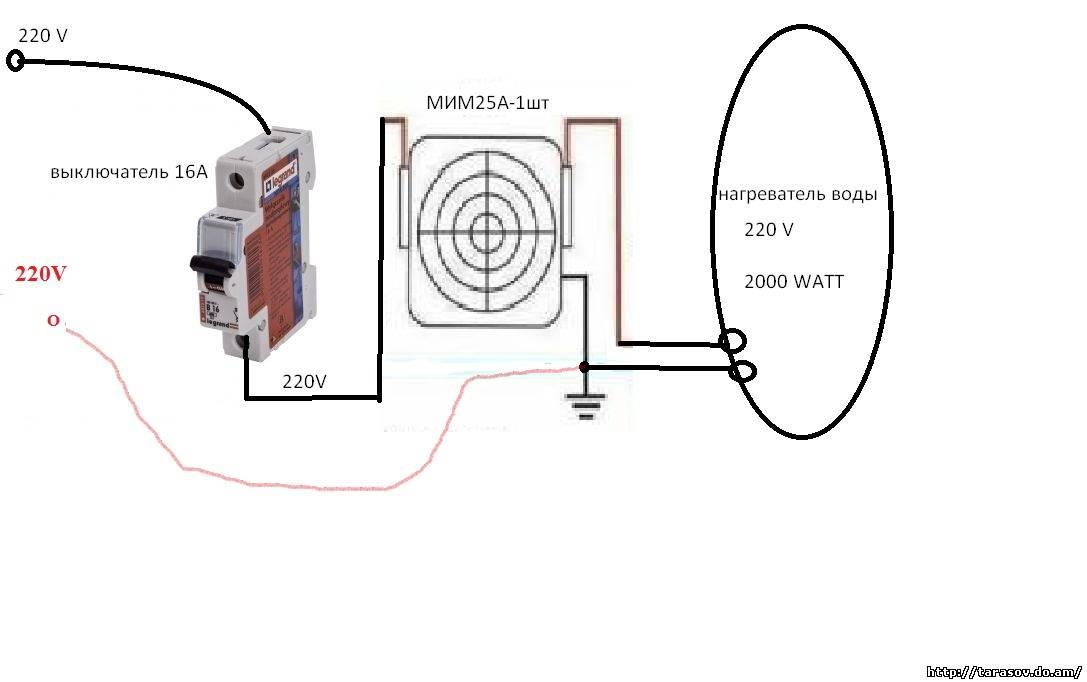 Описание патента минимизатора